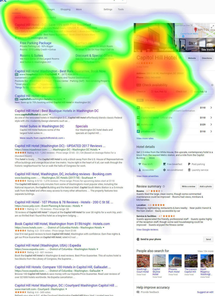 seo heatmap eye tracking